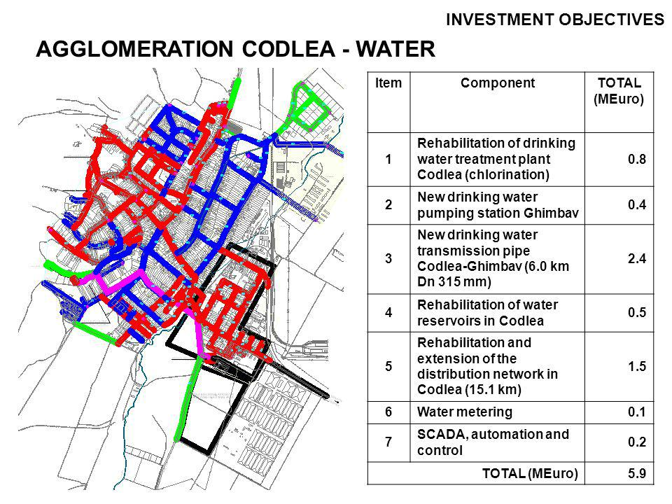 INVESTMENT OBJECTIVES AGGLOMERATION CODLEA - WASTEWATER ItemComponent TOTAL (MEuro) 1 Rehabilitation and extension of the wastewater collection system in Codlea (12.2 km) 2.3 2 Wastewater collector Codlea-Feldioara (18.6 km) 6.4 TOTAL (MEuro)8.7