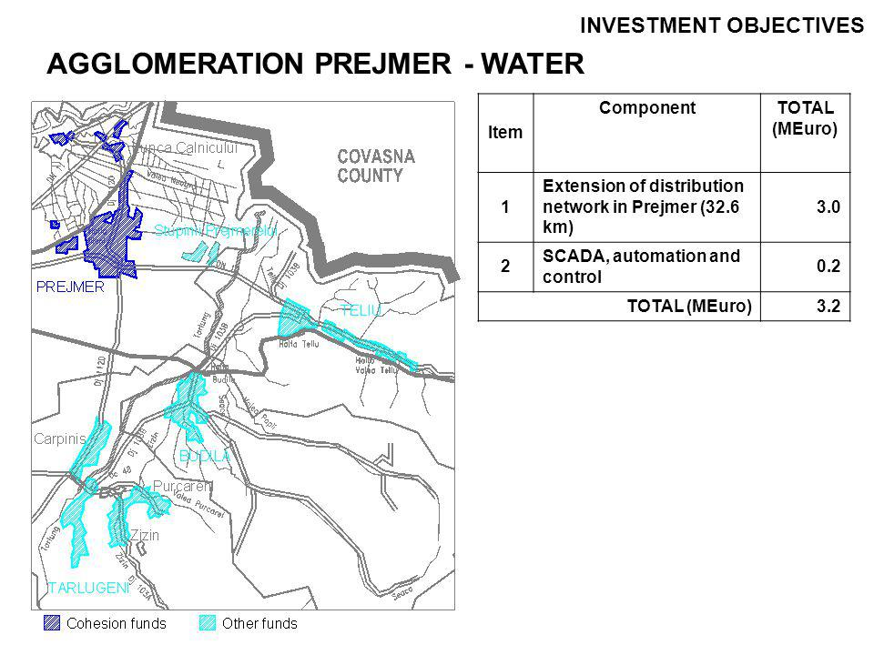 INVESTMENT OBJECTIVES AGGLOMERATION PREJMER - WASTEWATER Item Component TOTAL (MEuro) 1 Extension of wastewater collection system in Prejmer (32.0 km) 5.4 2 Extension of the wastewater treatment plant Lunca Calnicului (16.000 p.e.) 3.7 TOTAL (MEuro)9.1