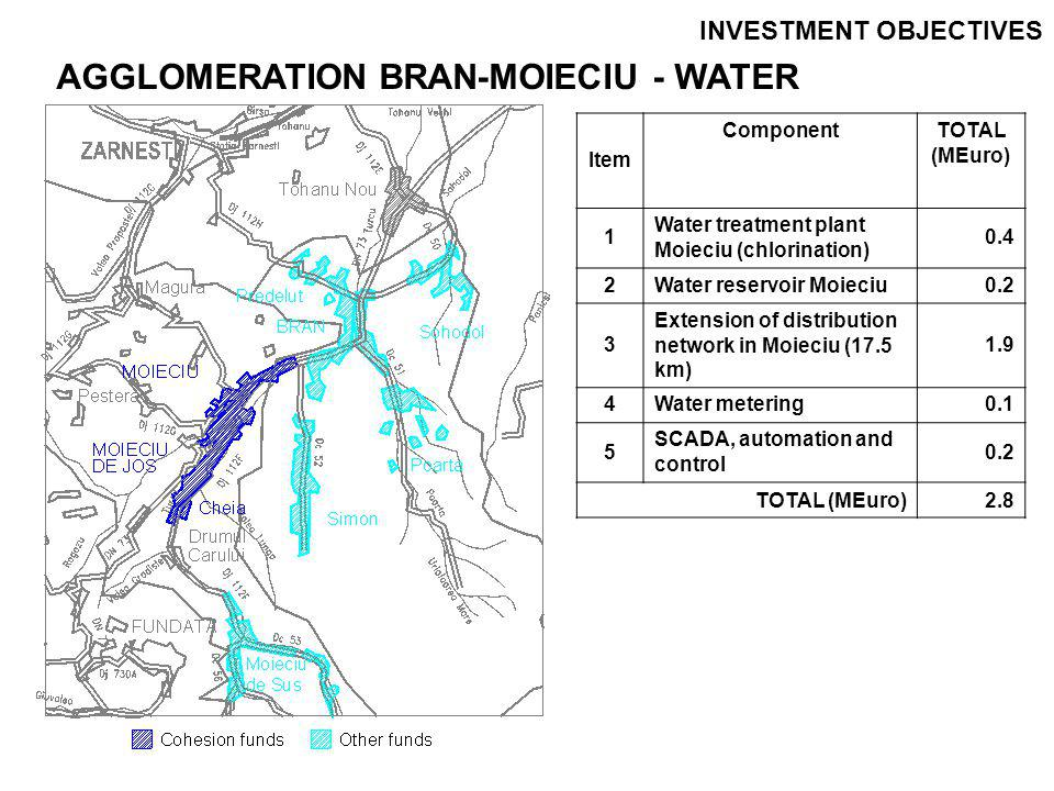 INVESTMENT OBJECTIVES AGGLOMERATION BRAN-MOIECIU - WASTEWATER Item Component TOTAL (MEuro) 1 Extension of the wastewater collection system in Moieciu (16.9 km) 3.1 2 Wastewater treatment plant Bran-Moieciu (5.800 p.e.) 1.2 TOTAL (MEuro)4.3