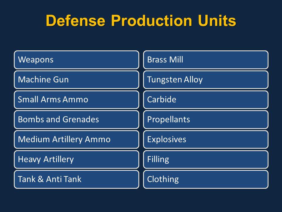 Defense Production Units WeaponsMachine GunSmall Arms AmmoBombs and GrenadesMedium Artillery AmmoHeavy ArtilleryTank & Anti TankBrass MillTungsten All