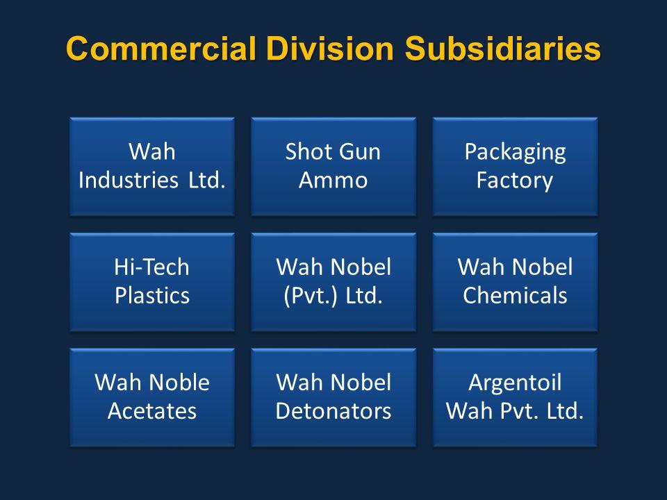 Commercial Division Subsidiaries Wah Industries Ltd. Shot Gun Ammo Packaging Factory Hi-Tech Plastics Wah Nobel (Pvt.) Ltd. Wah Nobel Chemicals Wah No