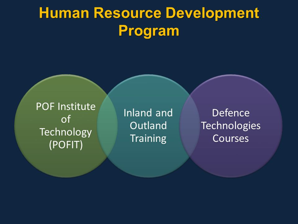 Human Resource Development Program POF Institute of Technology (POFIT) Inland and Outland Training Defence Technologies Courses