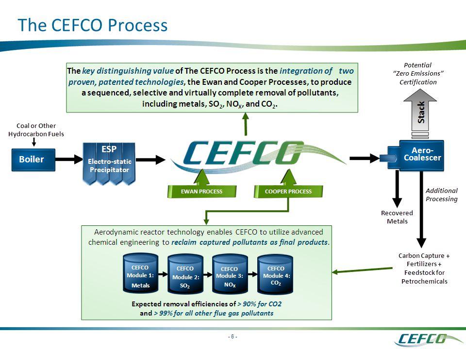 - 6 - The CEFCO Process