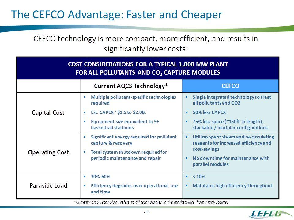 - 8 - The CEFCO Advantage: Faster and Cheaper