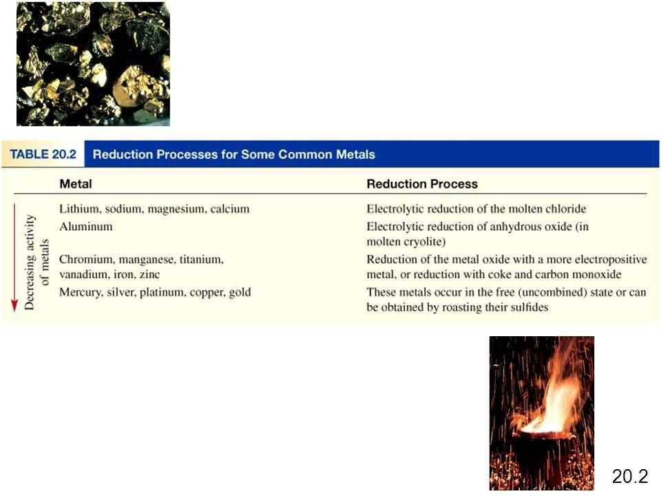 Alkali Metals (ns 1, n 2) M M +1 + 1e - 2M (s) + 2H 2 O (l) 2MOH (aq) + H 2(g) 2M (s) + O 2(g) M 2 O (s) Increasing reactivity 20.5