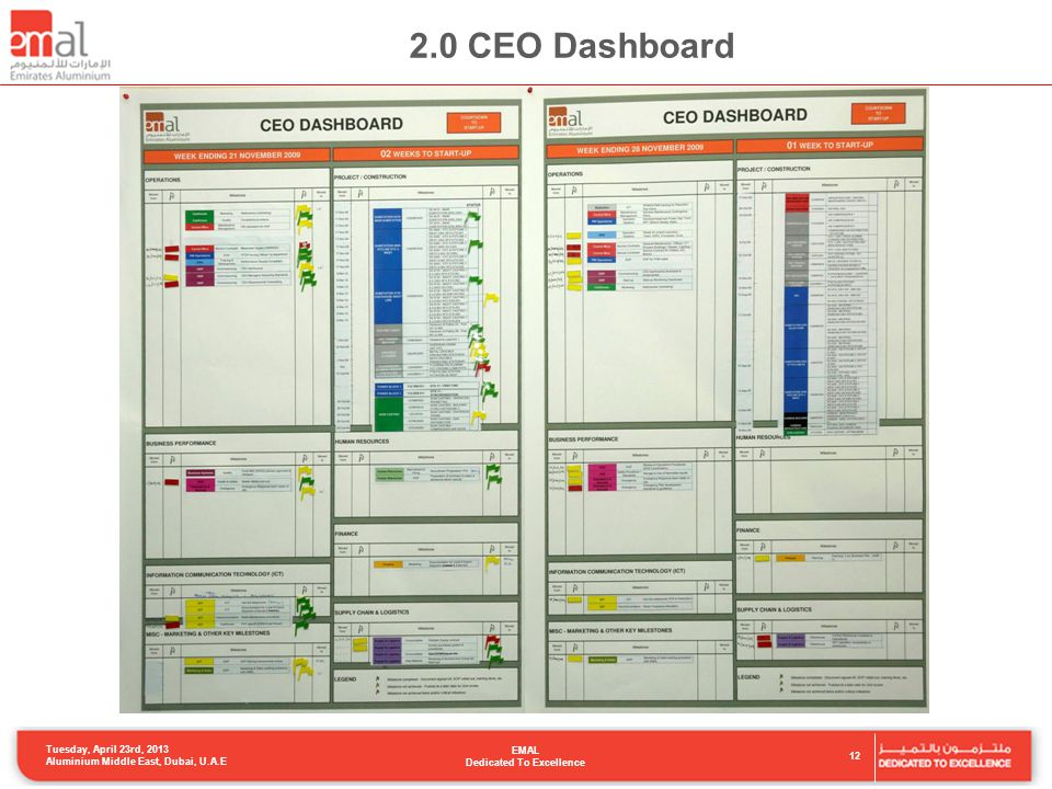 2.0 CEO Dashboard Tuesday, April 23rd, 2013 Aluminium Middle East, Dubai, U.A.E EMAL Dedicated To Excellence 12