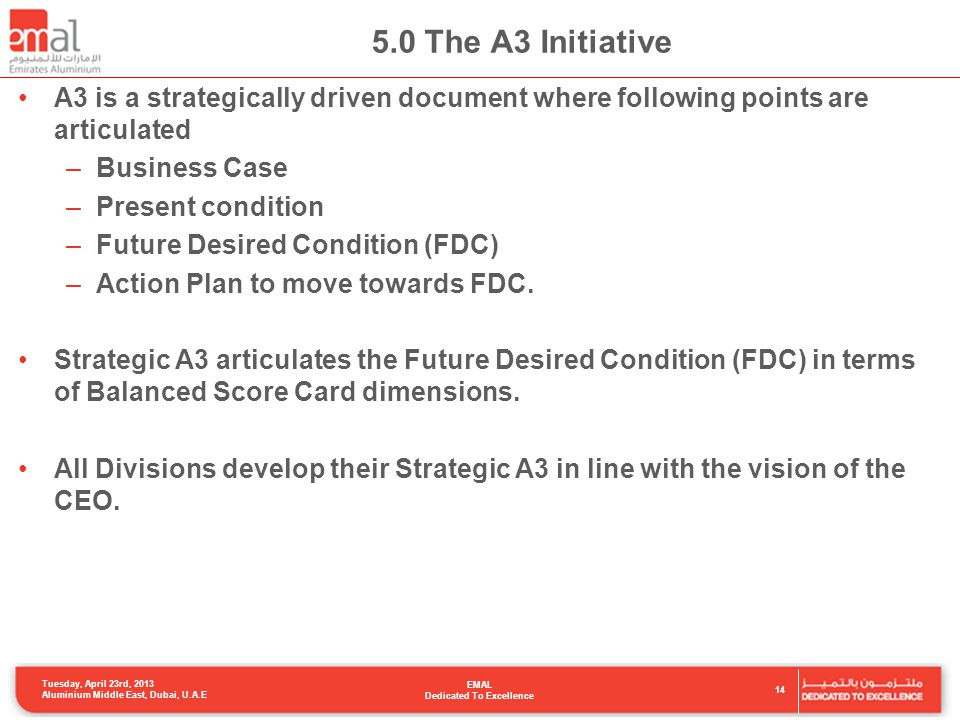 5.0 The A3 Initiative A3 is a strategically driven document where following points are articulated –Business Case –Present condition –Future Desired Condition (FDC) –Action Plan to move towards FDC.