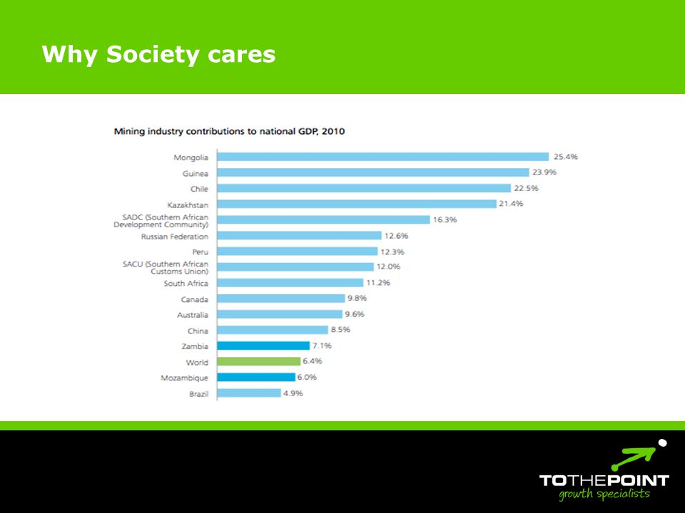 Why Society cares