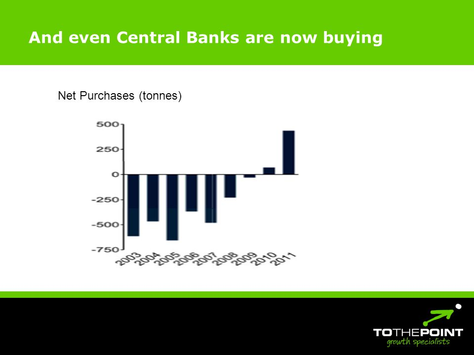 And even Central Banks are now buying Net Purchases (tonnes)