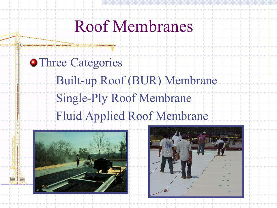 Roof Membranes Three Categories Built-up Roof (BUR) Membrane Single-Ply Roof Membrane Fluid Applied Roof Membrane