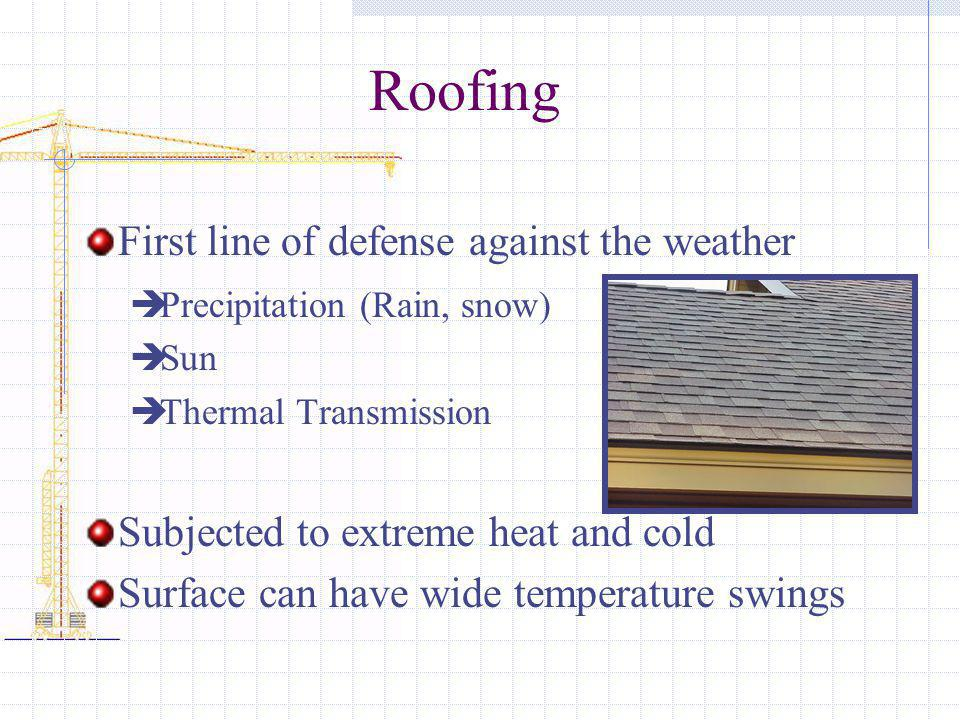 First line of defense against the weather Precipitation (Rain, snow) Sun Thermal Transmission Subjected to extreme heat and cold Surface can have wide temperature swings