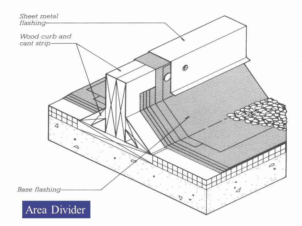 Area Divider