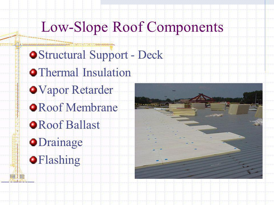 Low-Slope Roof Components Structural Support - Deck Thermal Insulation Vapor Retarder Roof Membrane Roof Ballast Drainage Flashing