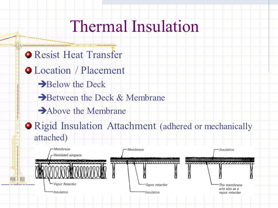 Thermal Insulation Resist Heat Transfer Location / Placement Below the Deck Between the Deck & Membrane Above the Membrane Rigid Insulation Attachment (adhered or mechanically attached)