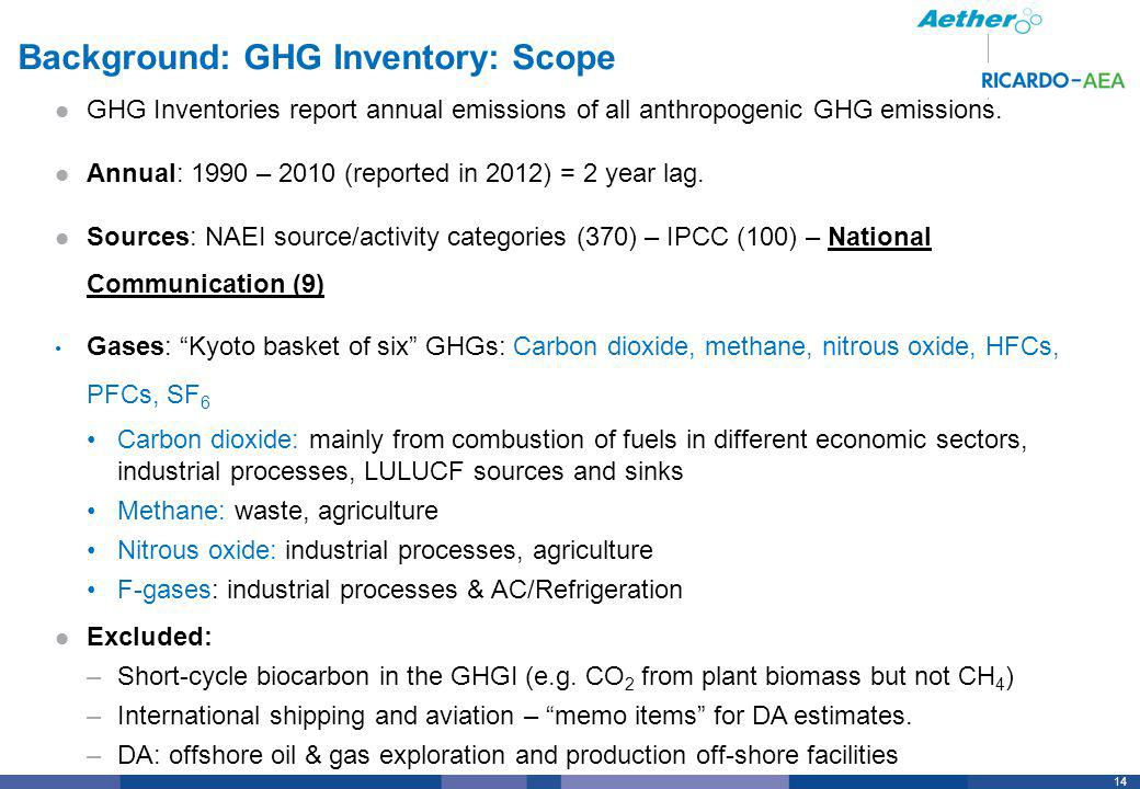 14 Background: GHG Inventory: Scope GHG Inventories report annual emissions of all anthropogenic GHG emissions.