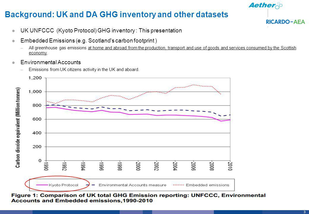 3 Background: UK and DA GHG inventory and other datasets UK UNFCCC (Kyoto Protocol) GHG inventory : This presentation Embedded Emissions (e.g. Scotlan