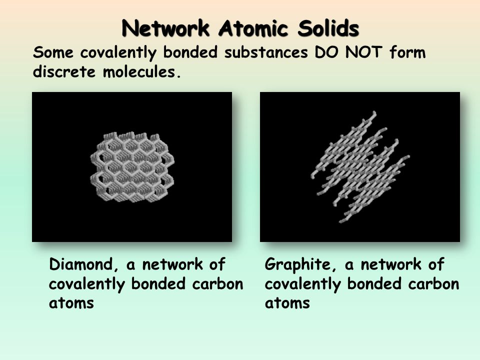 Network Atomic Solids Some covalently bonded substances DO NOT form discrete molecules.