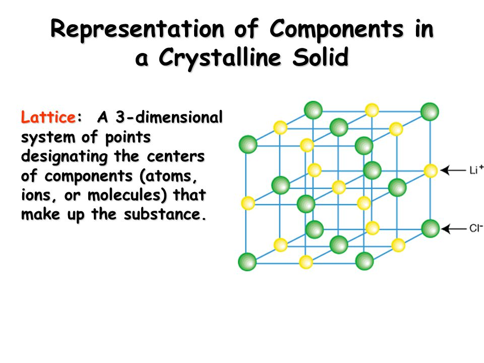 Representation of Components in a Crystalline Solid Lattice: A 3-dimensional system of points designating the centers of components (atoms, ions, or molecules) that make up the substance.