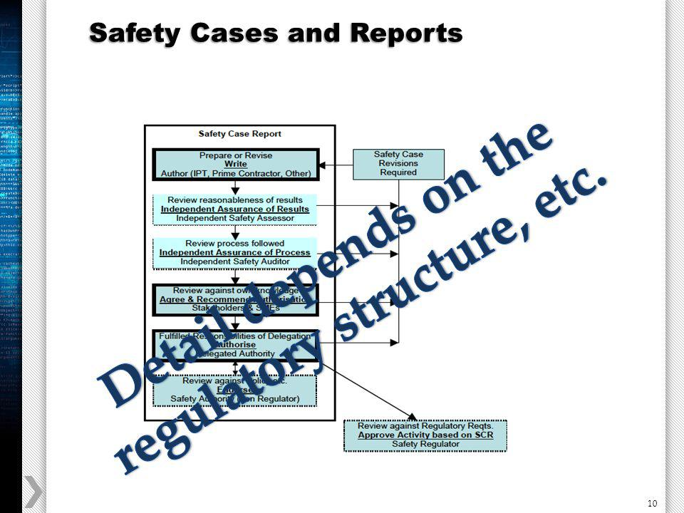 10 Safety Cases and Reports