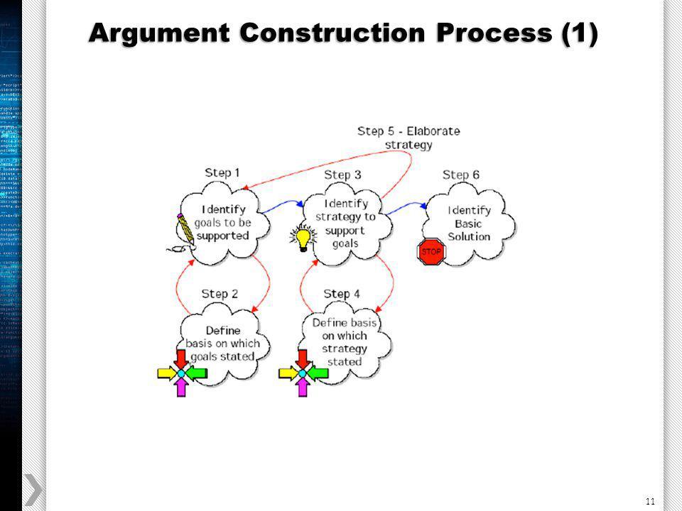 11 Argument Construction Process (1)
