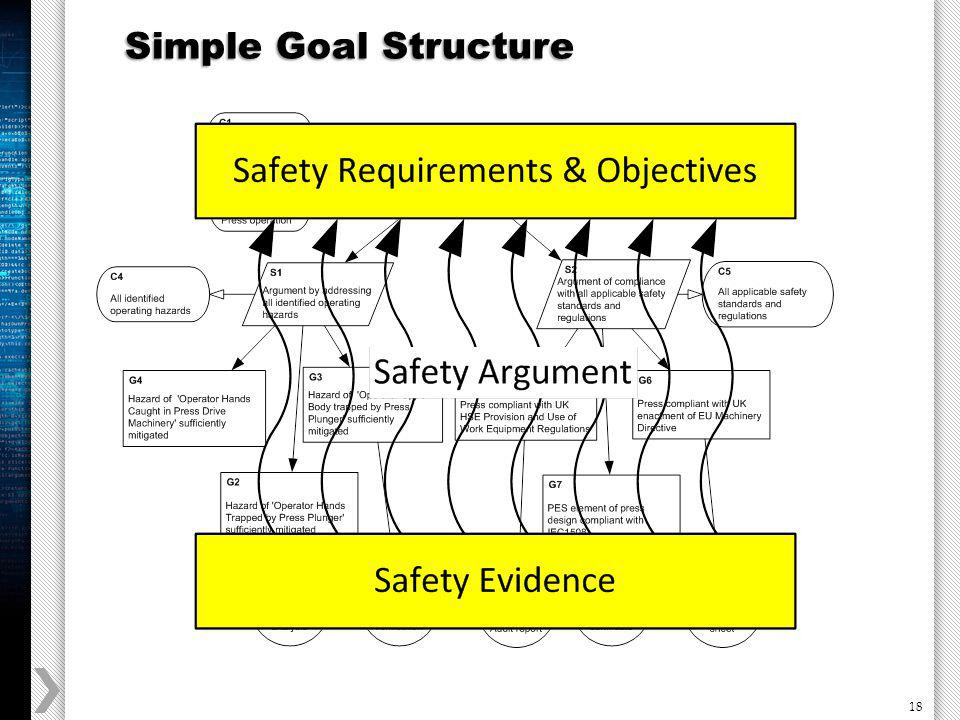 18 Simple Goal Structure