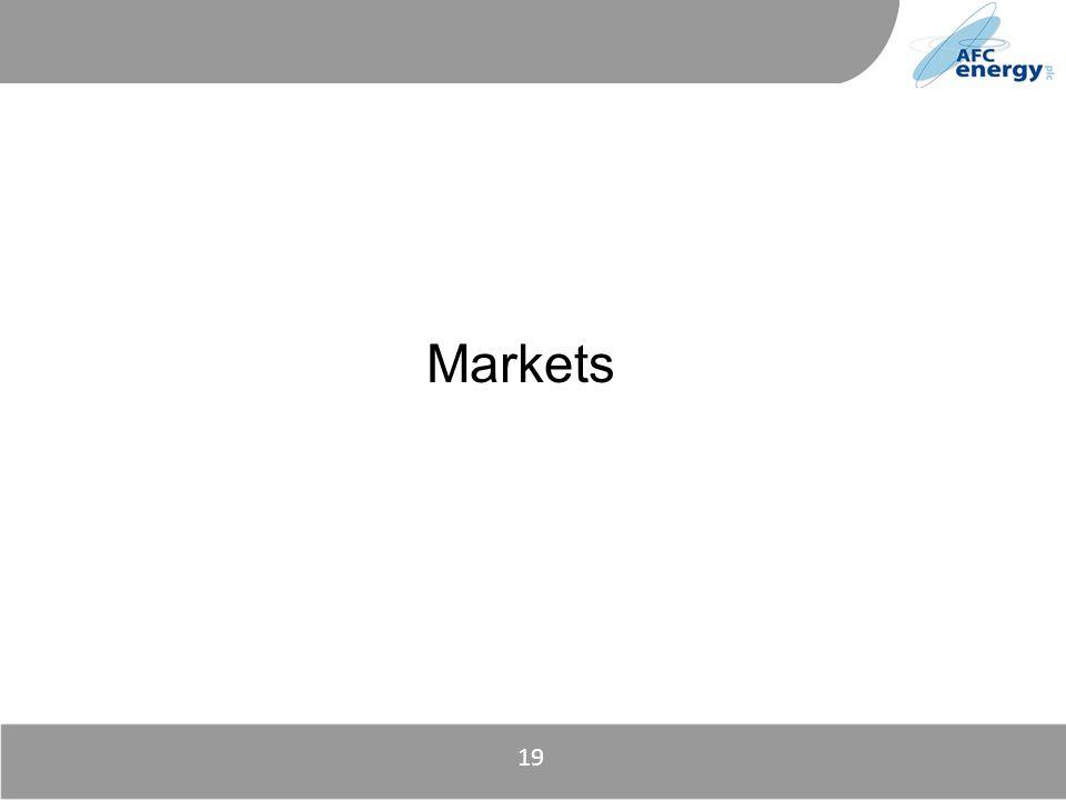 Title Markets 19