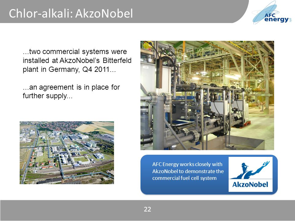 Title Chlor-alkali: AkzoNobel 22...two commercial systems were installed at AkzoNobels Bitterfeld plant in Germany, Q4 2011......an agreement is in place for further supply...