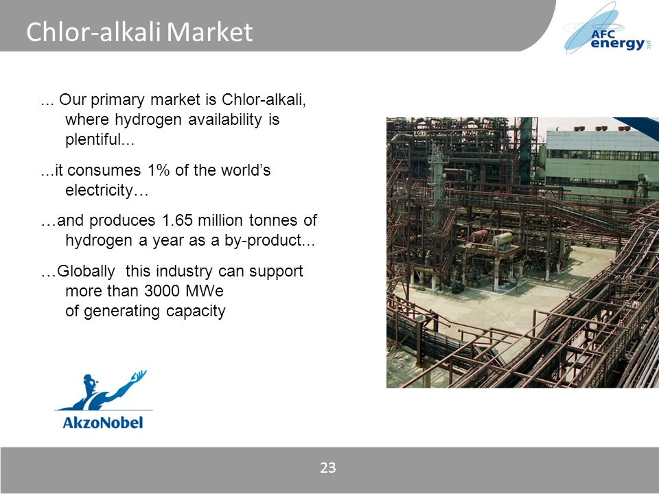 Title... Our primary market is Chlor-alkali, where hydrogen availability is plentiful......it consumes 1% of the worlds electricity… …and produces 1.6