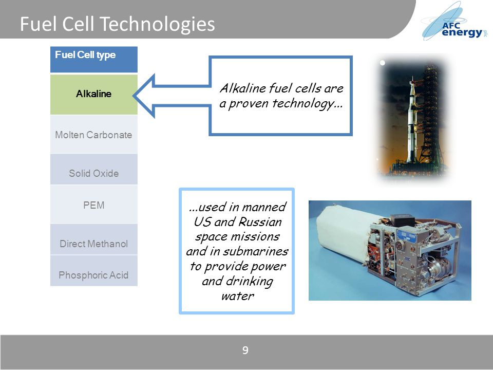 Title 9 Fuel Cell Technologies Fuel Cell type Alkaline Molten Carbonate Solid Oxide PEM Direct Methanol Phosphoric Acid Alkaline fuel cells are a prov