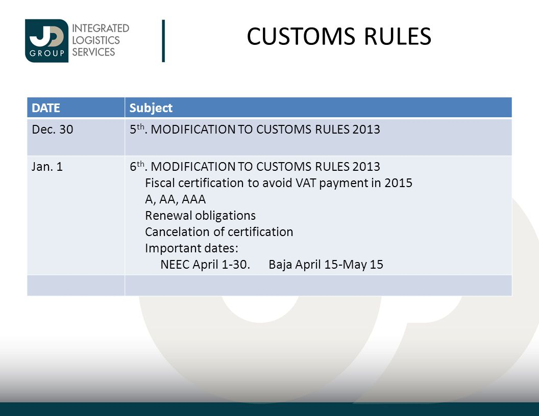CUSTOMS RULES DATESubject Dec. 305 th. MODIFICATION TO CUSTOMS RULES 2013 Jan.