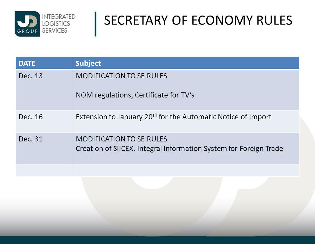 SECRETARY OF ECONOMY RULES DATESubject Dec.