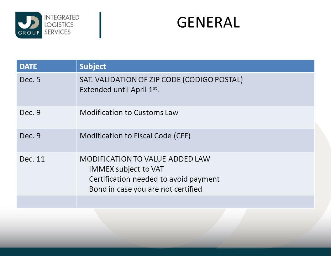 GENERAL DATESubject Dec. 5SAT. VALIDATION OF ZIP CODE (CODIGO POSTAL) Extended until April 1 st.
