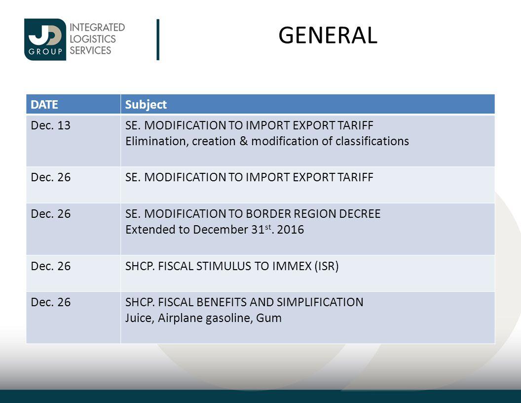 GENERAL DATESubject Dec.30SE. Publication of preferential import duties for garments NAFTA Jan.