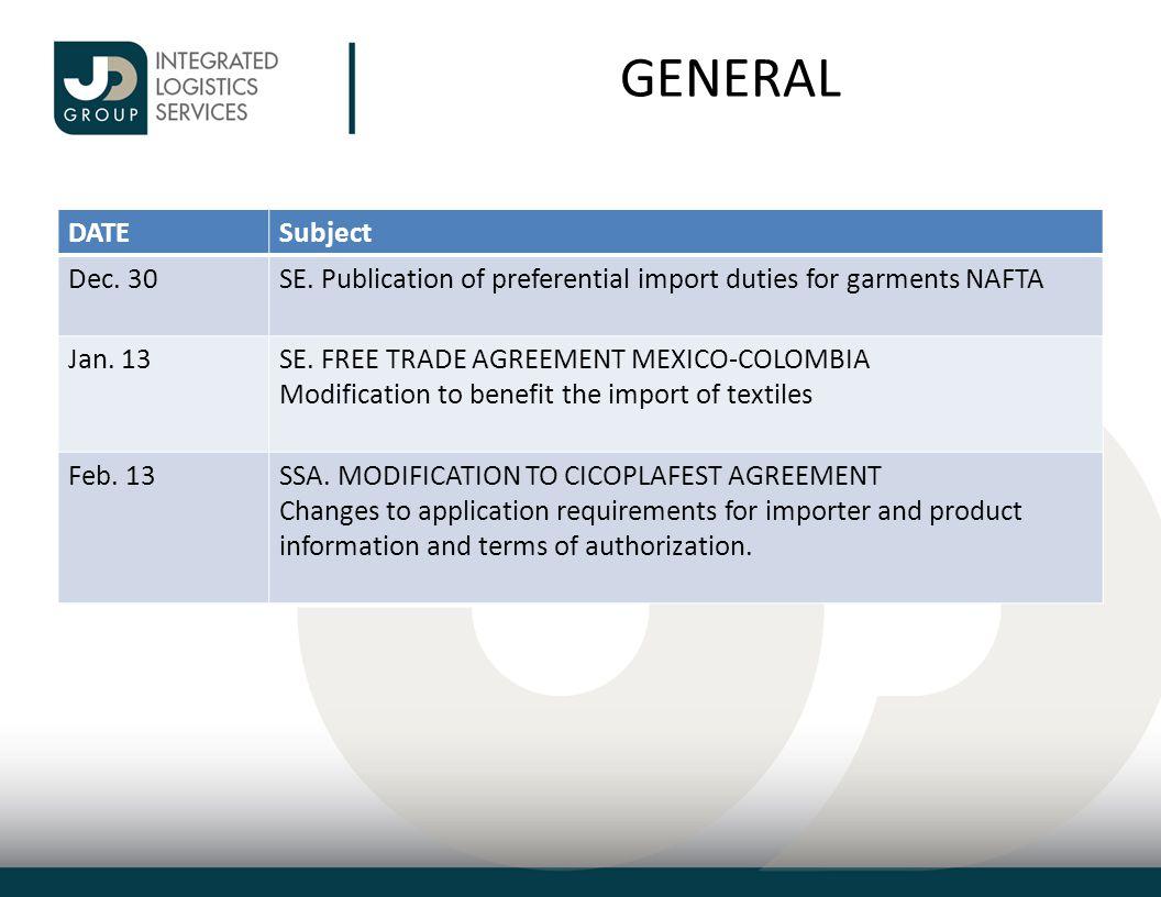 GENERAL DATESubject Dec. 30SE. Publication of preferential import duties for garments NAFTA Jan.