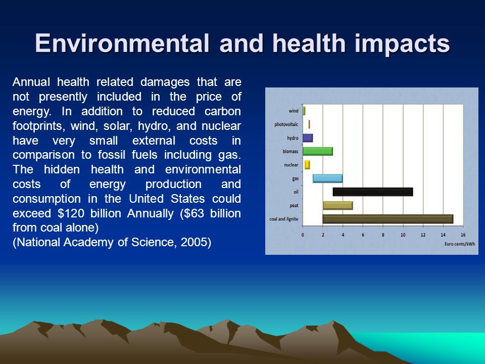 Environmental and health impacts Annual health related damages that are not presently included in the price of energy. In addition to reduced carbon f