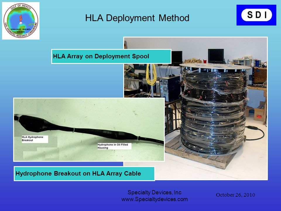 October 26, 2010 Specialty Devices, Inc www.Specialtydevices.com HLA Deployment Method SSD Deploying one HLA Array and DATS Transporter HLA POD HLA Array on the SSD Cage HLA DATS Transporter