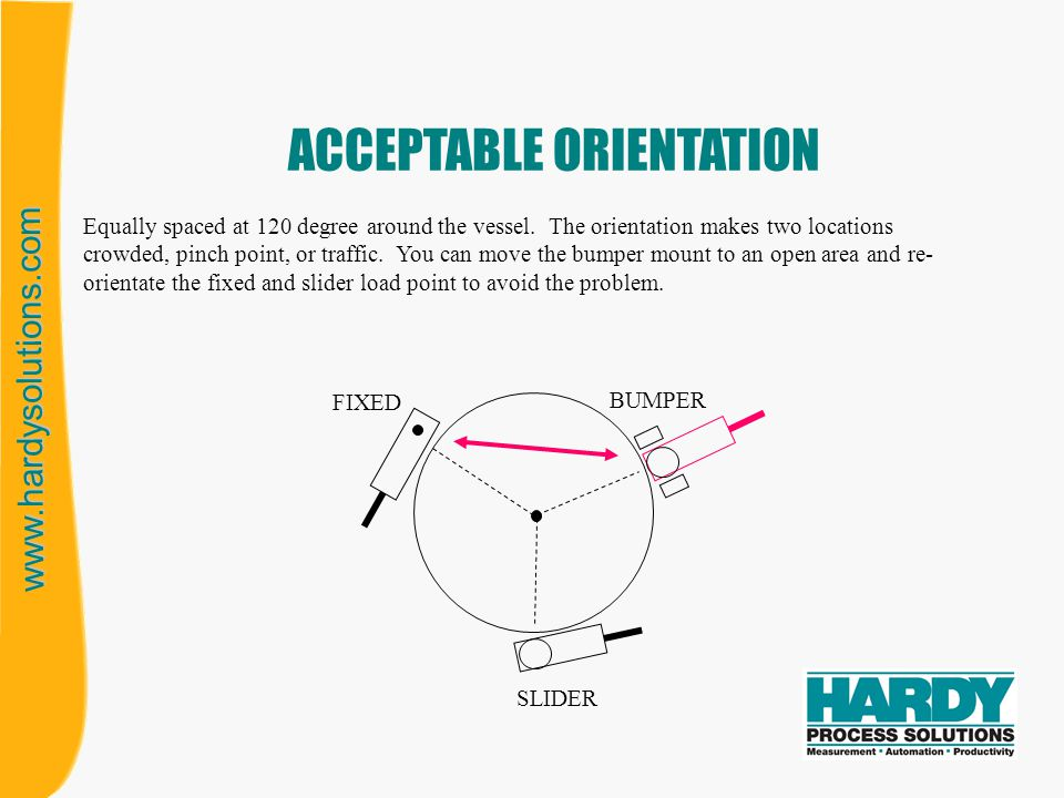 www.hardysolutions.com ACCEPTABLE ORIENTATION FIXED BUMPER SLIDER Equally spaced at 120 degree around the vessel. The orientation makes two locations