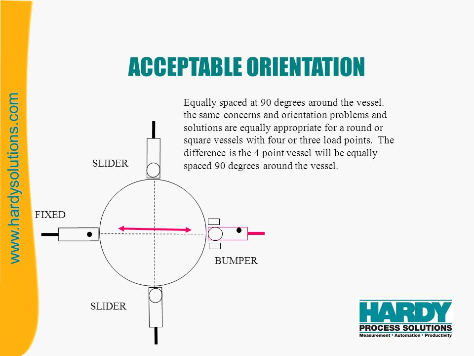 www.hardysolutions.com ACCEPTABLE ORIENTATION Equally spaced at 90 degrees around the vessel. the same concerns and orientation problems and solutions