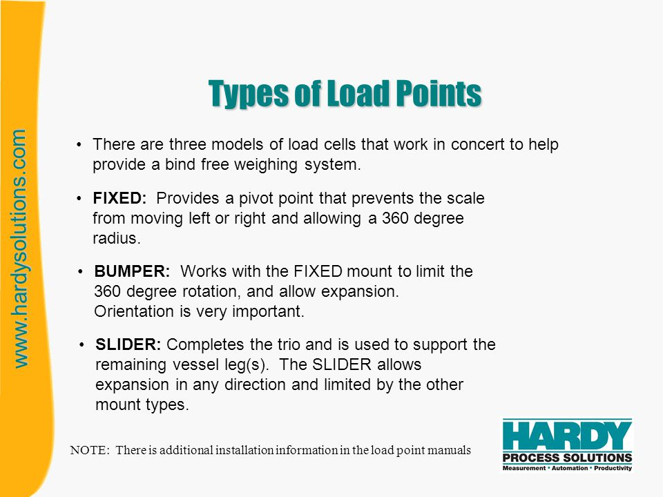www.hardysolutions.com Types of Load Points There are three models of load cells that work in concert to help provide a bind free weighing system. FIX