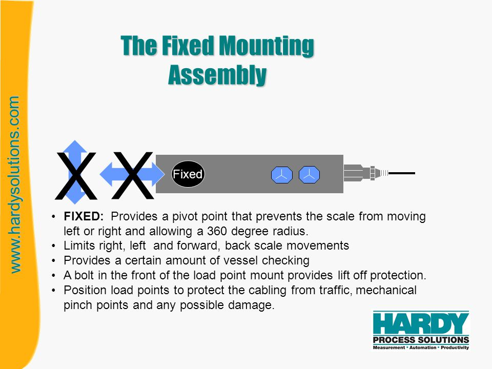 www.hardysolutions.com The Fixed Mounting Assembly Fixed FIXED: Provides a pivot point that prevents the scale from moving left or right and allowing