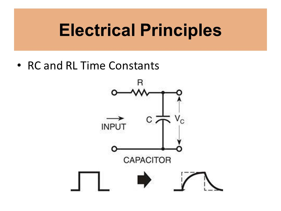 Electrical Principles RC and RL Time Constants