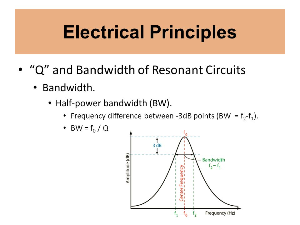Electrical Principles Q and Bandwidth of Resonant Circuits Bandwidth. Half-power bandwidth (BW). Frequency difference between -3dB points (BW = f 2 -f