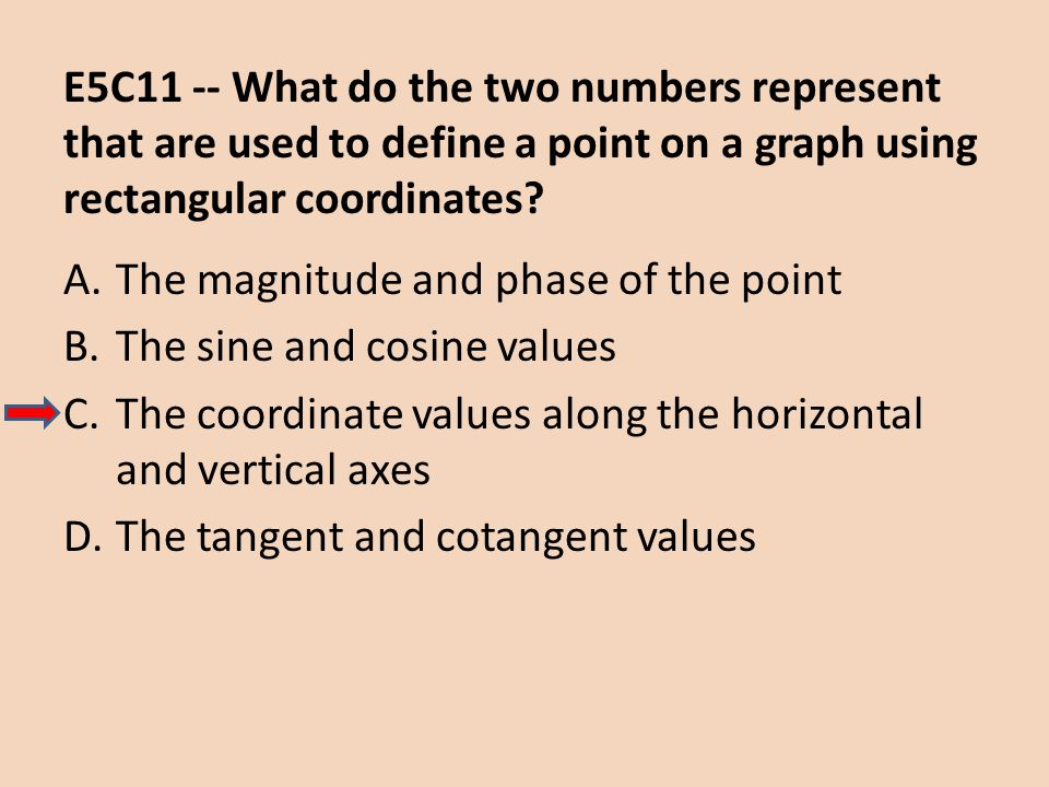 E5C11 -- What do the two numbers represent that are used to define a point on a graph using rectangular coordinates? A.The magnitude and phase of the