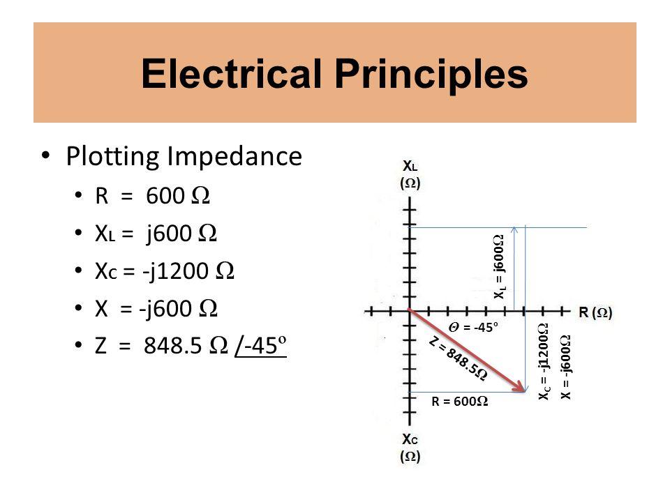 Electrical Principles Plotting Impedance R = 600 Ω X L = j600 Ω X C = -j1200 Ω X = -j600 Ω Z = 848.5 Ω /-45 º X C = -j1200 Ω R = 600 Ω Z = 848.5 Ω Θ =
