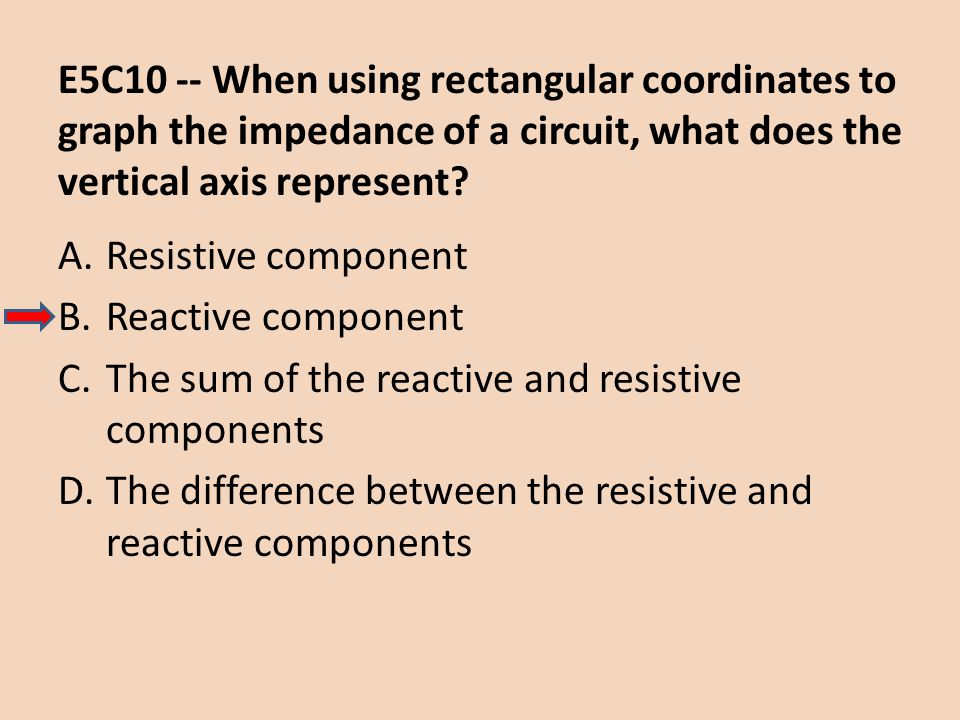 E5C10 -- When using rectangular coordinates to graph the impedance of a circuit, what does the vertical axis represent? A.Resistive component B.Reacti