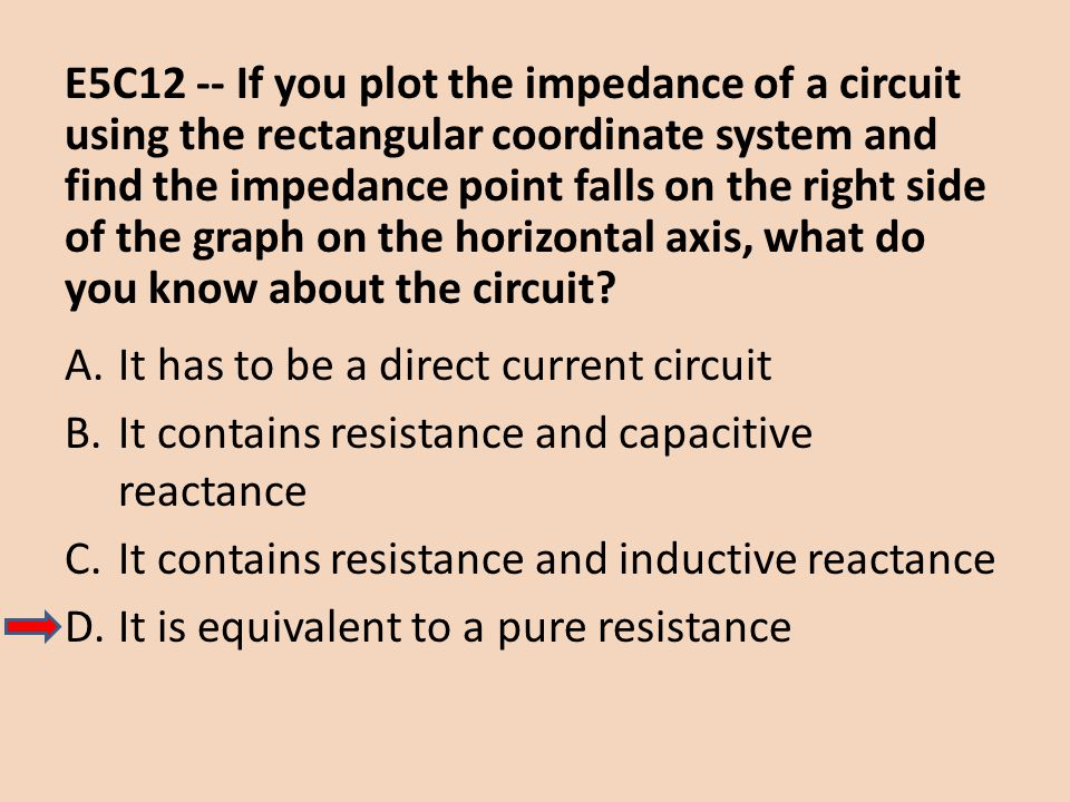 E5C12 -- If you plot the impedance of a circuit using the rectangular coordinate system and find the impedance point falls on the right side of the gr