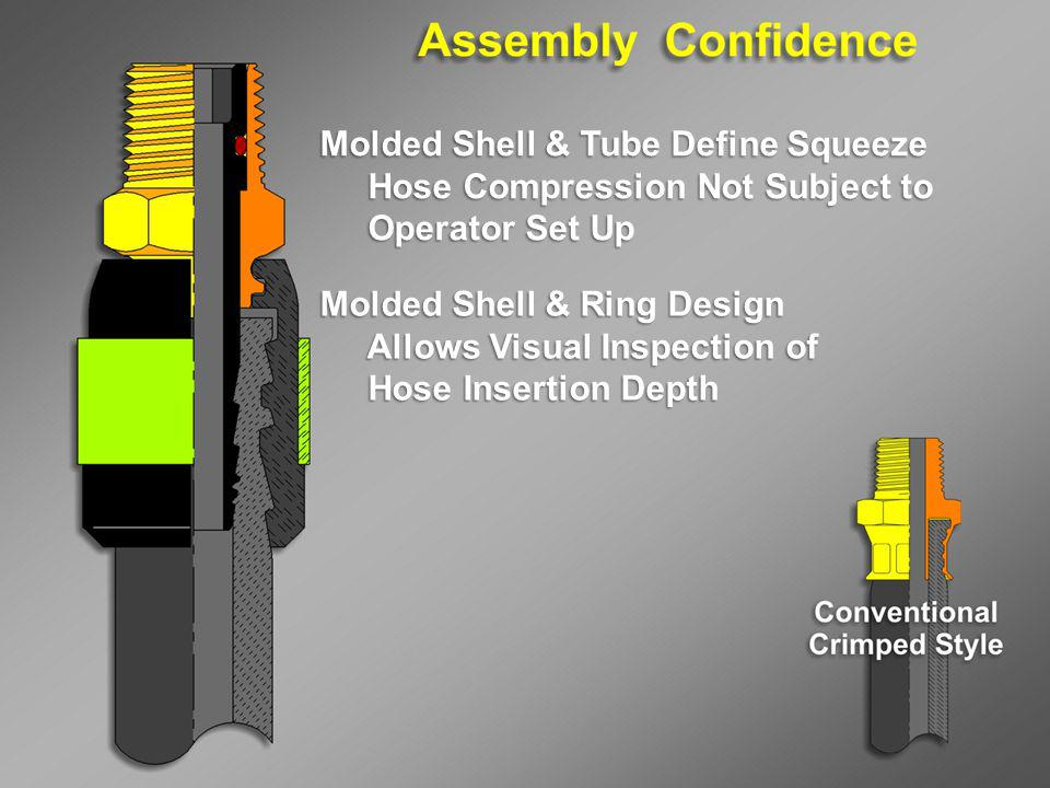 Molded Shell & Tube Define Squeeze Hose Compression Not Subject to Hose Compression Not Subject to Operator Set Up Operator Set Up Molded Shell & Ring Design Allows Visual Inspection of Allows Visual Inspection of Hose Insertion Depth Hose Insertion Depth