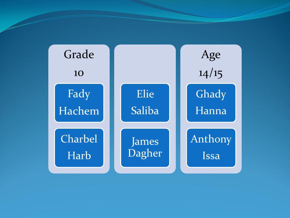 Grade 10 Fady Hachem Charbel Harb Elie Saliba James Dagher Age 14/15 Ghady Hanna Anthony Issa