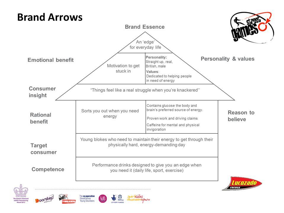 Brand Arrows