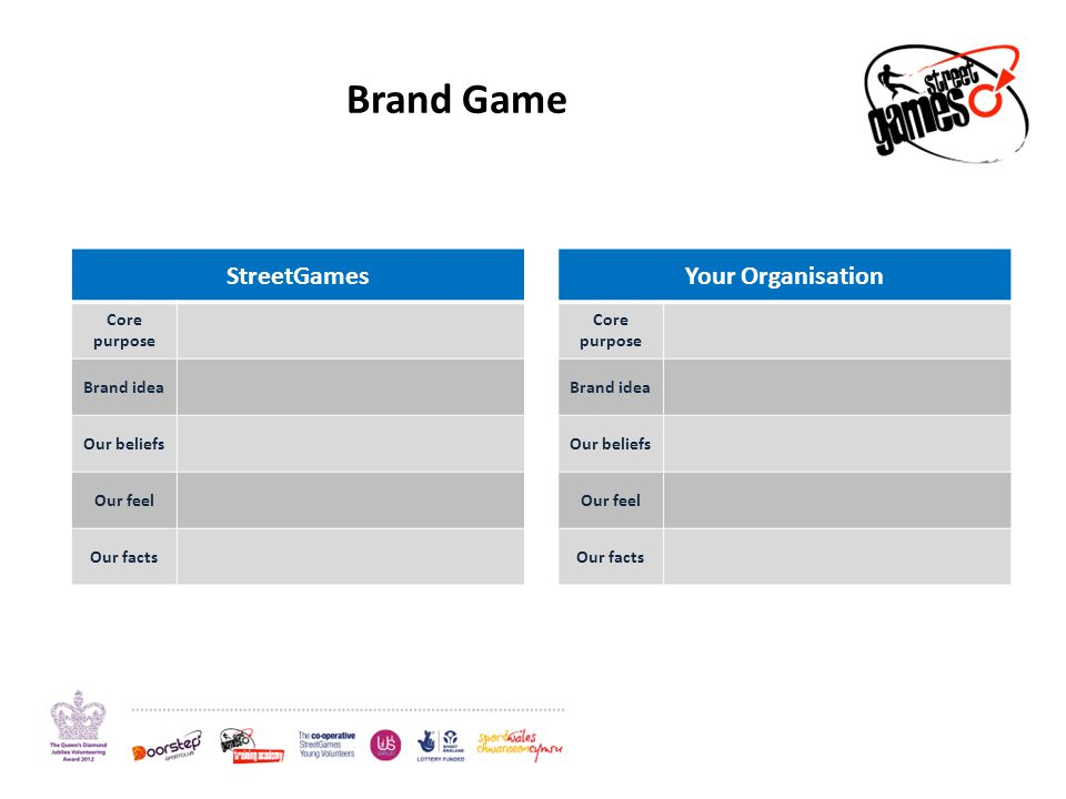 Brand Game StreetGames Core purpose Brand idea Our beliefs Our feel Our facts Your Organisation Core purpose Brand idea Our beliefs Our feel Our facts